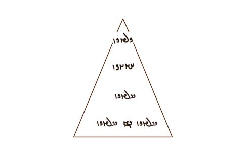 Création, hiérarchisation, énumération: l'ordonnancement du monde animal dans le chapitreXIII du <i>Bundahišn</i>